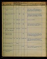 View Alberto G. D'Atri's register of Modigliani paintings digital asset: page 21