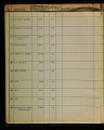 View Alberto G. D'Atri's register of Modigliani paintings digital asset: page 27