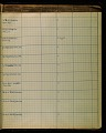 View Alberto G. D'Atri's register of Modigliani paintings digital asset: page 30