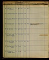 View Alberto G. D'Atri's register of Modigliani paintings digital asset: page 43