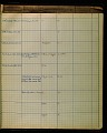 View Alberto G. D'Atri's register of Modigliani paintings digital asset: page 44