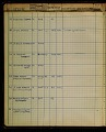 View Alberto G. D'Atri's register of Modigliani paintings digital asset: page 45