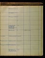 View Alberto G. D'Atri's register of Modigliani paintings digital asset: page 70