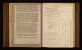 View Elaine de Kooning scrapbook relating to Caryl Chessman digital asset number 43