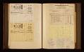 View Elaine de Kooning scrapbook relating to Caryl Chessman digital asset number 49