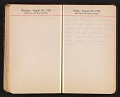 View Helen Torr Dove and Arthur Dove diary digital asset: pages 121