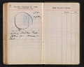 View Helen Torr Dove and Arthur Dove diary digital asset: pages 187