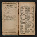 View Helen Torr Dove diary digital asset: pages 2