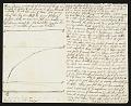 View Thomas Eakins to Fanny Eakins digital asset number 0