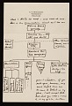 View Edgar Preston Richardson letter to Lawrence Arthur Fleischman, Detroit, Mich. digital asset number 2