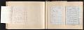 View Matilda Gay scrapbook, no. 2 digital asset: pages 86