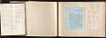View Matilda Gay scrapbook, no. 2 digital asset: pages 145