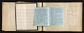 View Matilda Gay scrapbook, no. 2 digital asset: pages 146