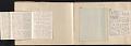 View Matilda Gay scrapbook, no. 2 digital asset: pages 229