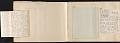 View Matilda Gay scrapbook, no. 2 digital asset: pages 230