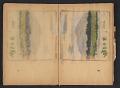 View Ellen Day Hale sketchbook digital asset: pages 22