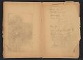 View Ellen Day Hale sketchbook digital asset: pages 77