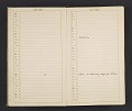 View William Penhallow Henderson diary digital asset: pages 7