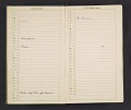 View William Penhallow Henderson diary digital asset: pages 8