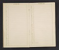 View William Penhallow Henderson diary digital asset: pages 9