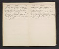 View William Penhallow Henderson diary digital asset: pages 29