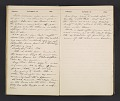 View William Penhallow Henderson diary digital asset: pages 33