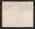 View William Penhallow Henderson diary digital asset: pages 39