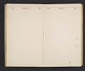 View William Penhallow Henderson diary digital asset: pages 60