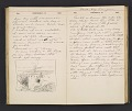 View William Penhallow Henderson diary digital asset: pages 77