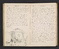 View William Penhallow Henderson diary digital asset: pages 78