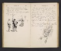 View William Penhallow Henderson diary digital asset: pages 80