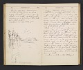 View William Penhallow Henderson diary digital asset: pages 84