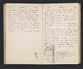 View William Penhallow Henderson diary digital asset: pages 88