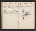 View William Penhallow Henderson diary digital asset: pages 94