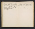 View William Penhallow Henderson diary digital asset: pages 95