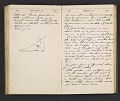 View William Penhallow Henderson diary digital asset: pages 98