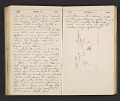 View William Penhallow Henderson diary digital asset: pages 106