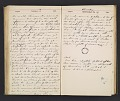View William Penhallow Henderson diary digital asset: pages 122