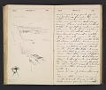 View William Penhallow Henderson diary digital asset: pages 123