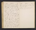 View William Penhallow Henderson diary digital asset: pages 172