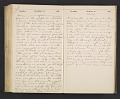 View William Penhallow Henderson diary digital asset: pages 173