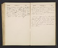 View William Penhallow Henderson diary digital asset: pages 185