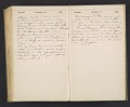 View William Penhallow Henderson diary digital asset: pages 187
