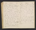 View William Penhallow Henderson diary digital asset: pages 189