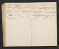 View William Penhallow Henderson diary digital asset: pages 190