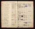 View Hans Hofmann School of Fine Arts attendance records digital asset number 0