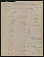 View Inventory list of looted art from the Göring Collection found at Berchtesgaden digital asset: page 3
