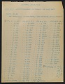 View Inventory list of looted art from the Göring Collection found at Berchtesgaden digital asset: page 6