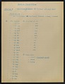 View Inventory list of looted art from the Göring Collection found at Berchtesgaden digital asset: page 7
