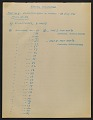 View Inventory list of looted art from the Göring Collection found at Berchtesgaden digital asset: page 8